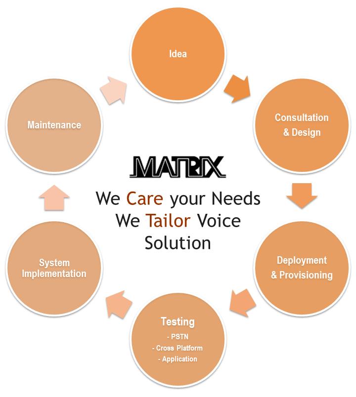 matrix-service