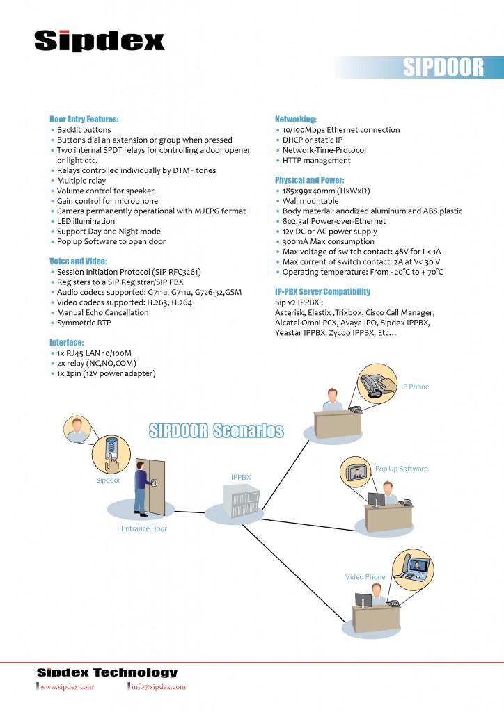 SIPDOOR-leaflet(300dpi)RGB2