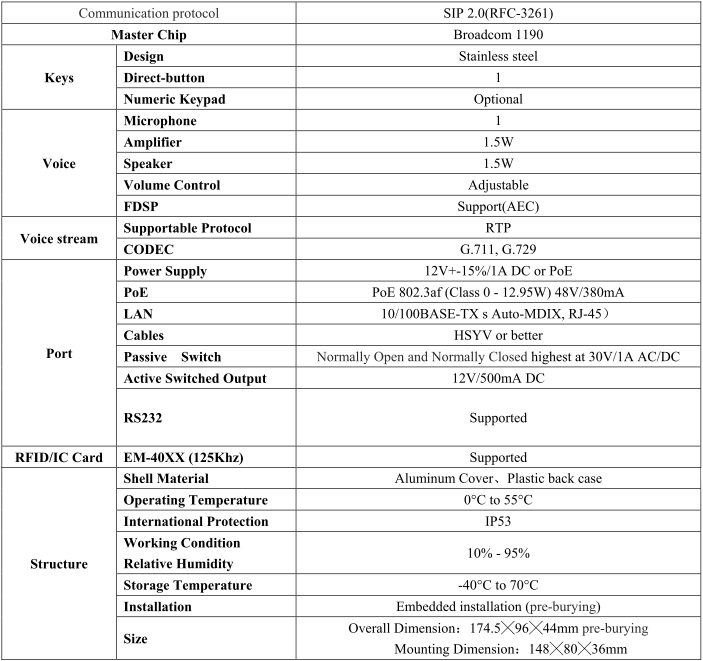 Fanvil i20T SIP Doorphone « Matrix VOIP電話系統方案(香港)