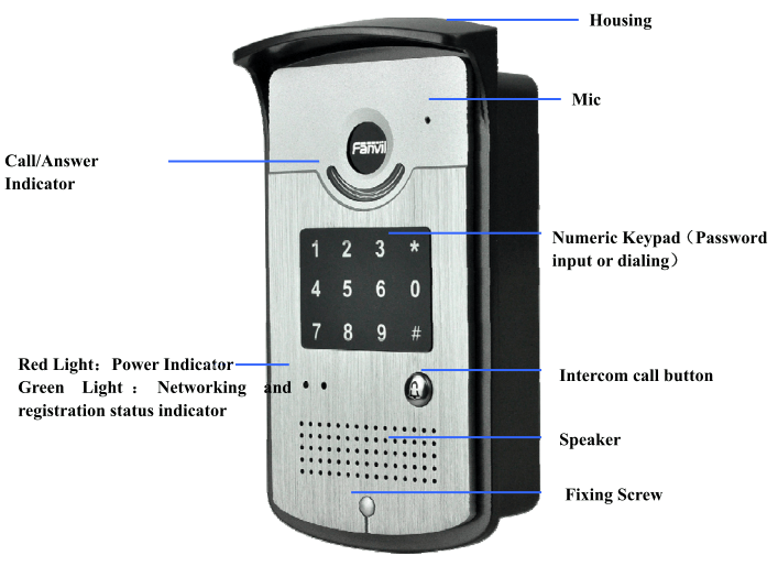 Fanvil I20t Sip Doorphone 171 Matrix Voip電話系統方案 香港