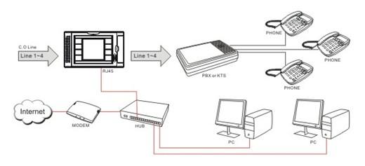 Webbase電話錄音方案, 可配合Panasonic NEC 或各類型PBX系統