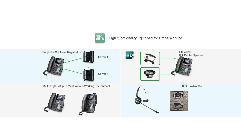 Fanvil X4 IP Phone - Hong Kong Distributor - 香港代理