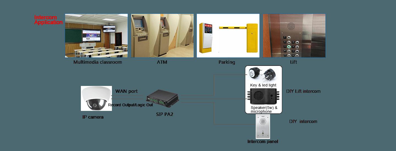 Fanvil SIP Paging Gateway