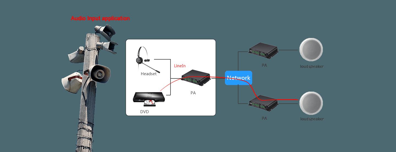 Fanvil SIP Paging Gateway - Hong Kong Distributor - 香港代理