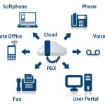 Cloud IP PBX Service (Hong Kong)