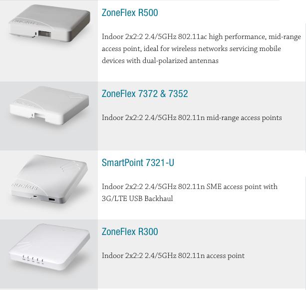 Ruckus Wifi Solution