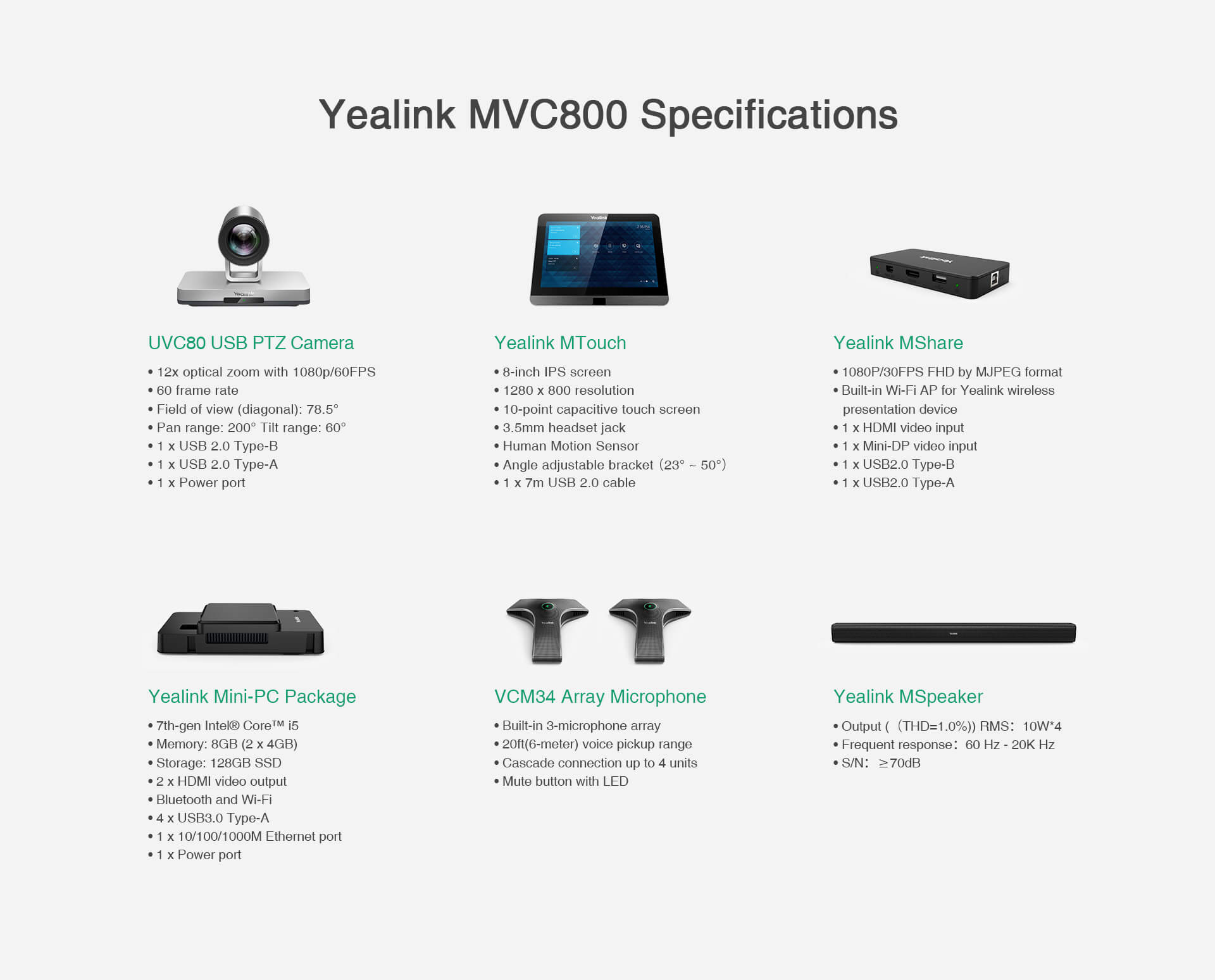 Yealink MVC800 Room System Video solution for Microsoft Teams and Skype for Business - Hong Kong