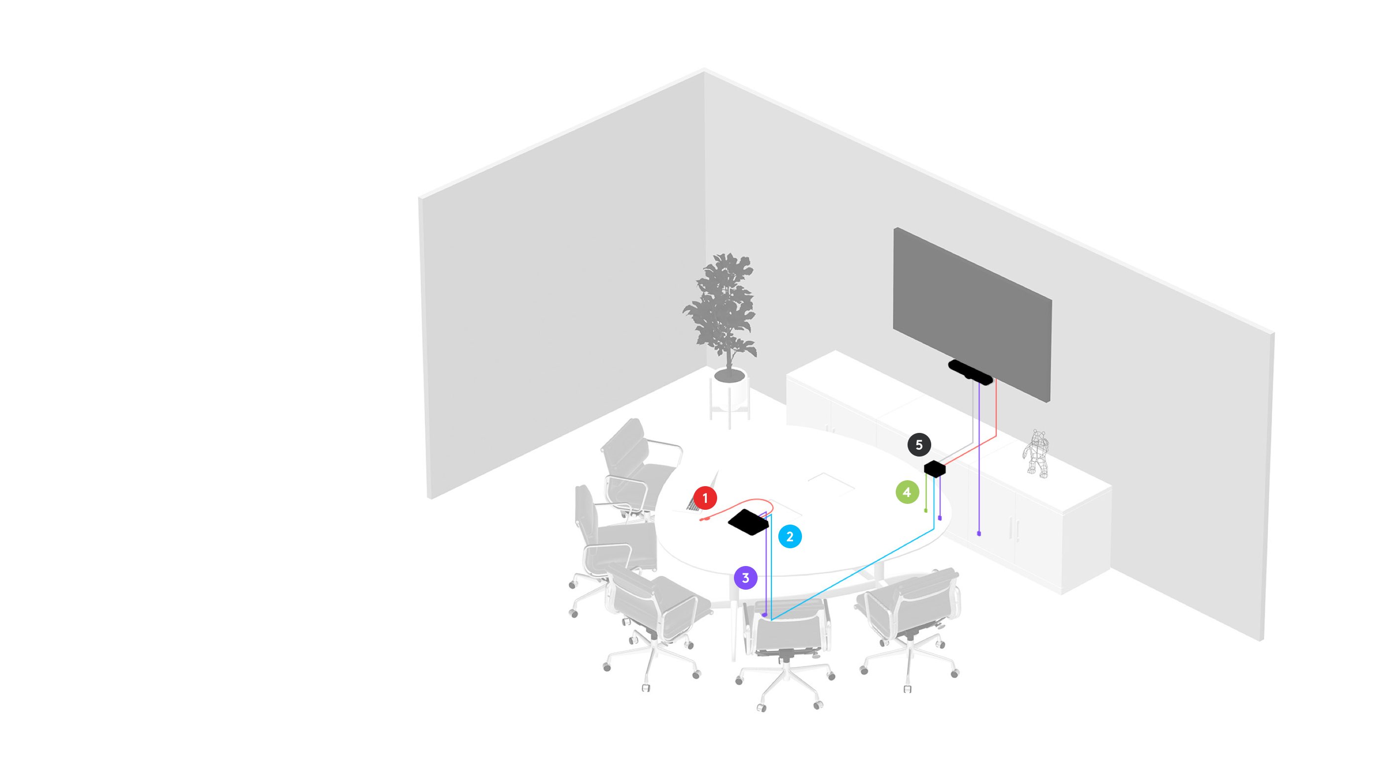 Logitech Tap Microsoft Teams Room for Small/Huddle Room Solution