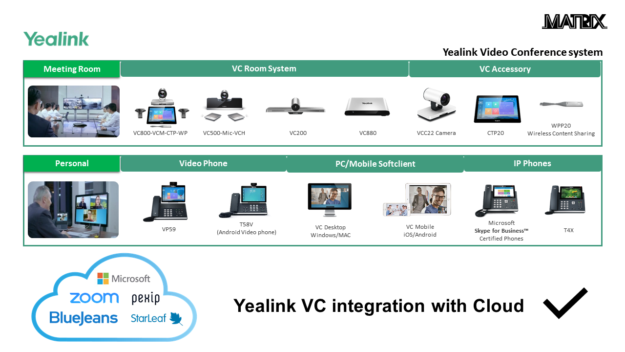 Yealink UVC30 Content Camera Kit