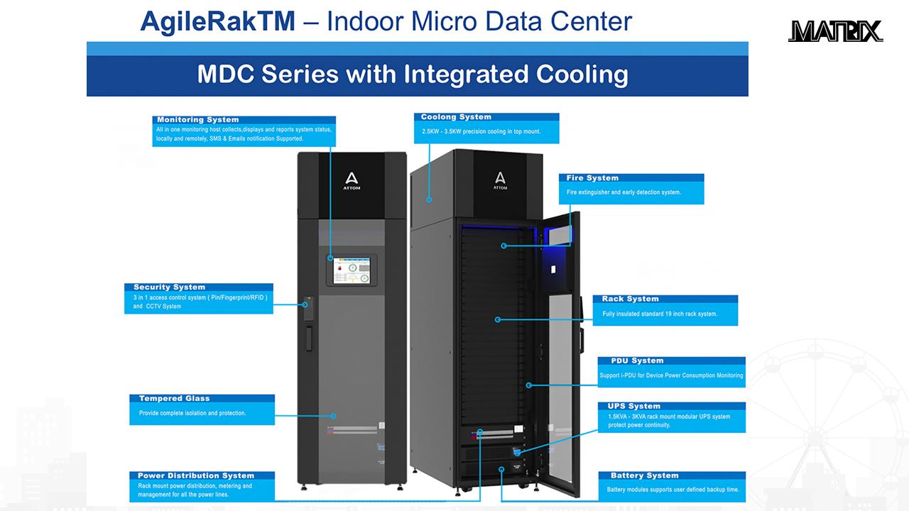 Yealink MVC900 II Microsoft Teams Room System