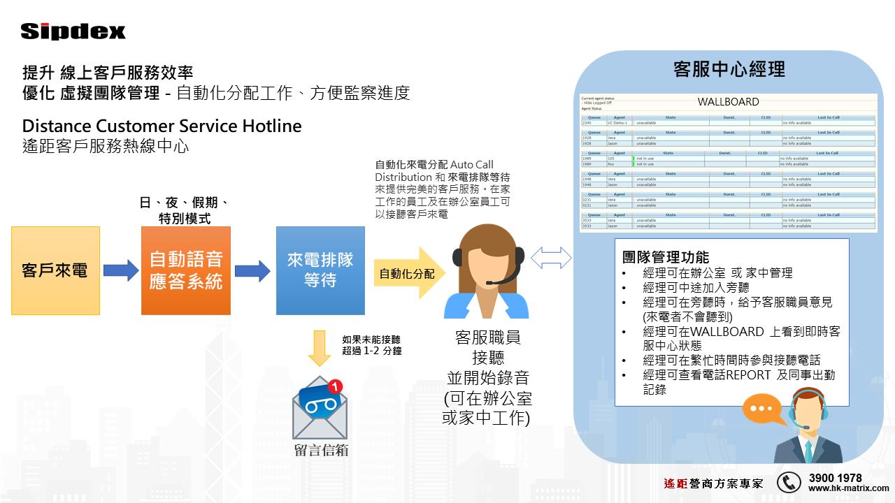 Distance Customer Service Hotline 遙距客戶服務熱線中心
