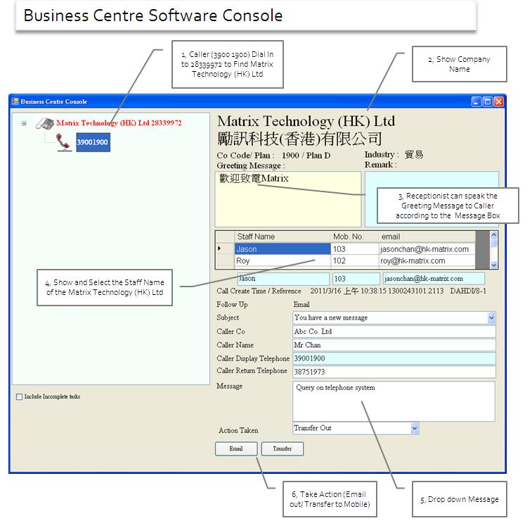 Virtual Office IPPBX Solution